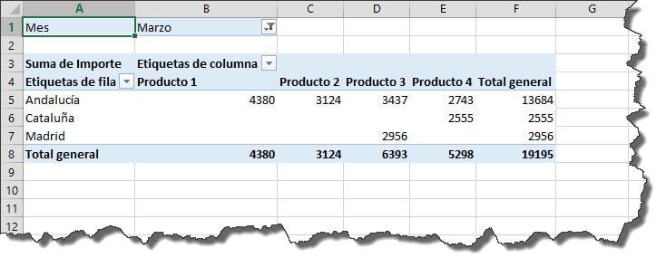 Resultado tabla dinámica Excel