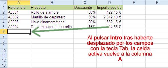 Desplazamiento Excel tablas Atajos del teclado