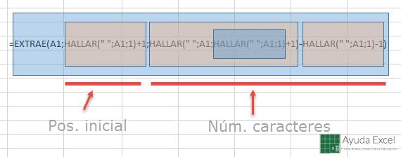 dividir un texto con funciones de Excel