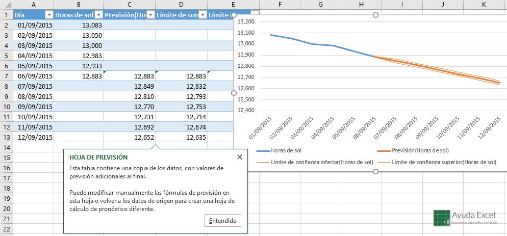 Cálculo de previsiones Excel 2016