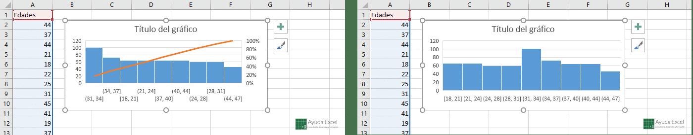 Grafico Pareto Excel 2016