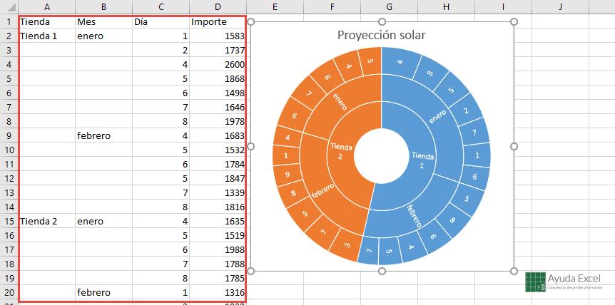 Grafico proyeccion solar Excel 2016
