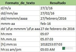 ejemplos formato fecha