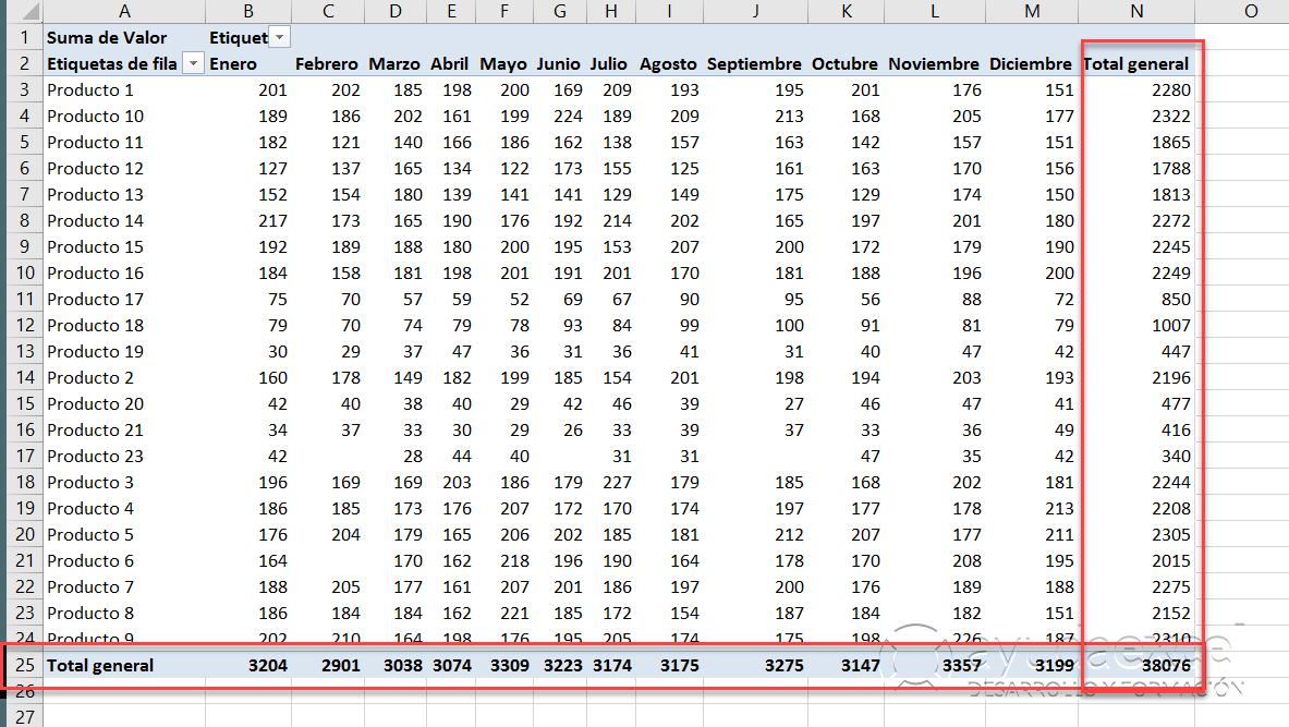 tabla dinámica excel consolidar datos en