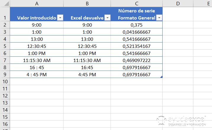 fechas y horas en excel