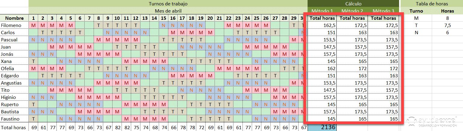 Reto calendario de turnos excel