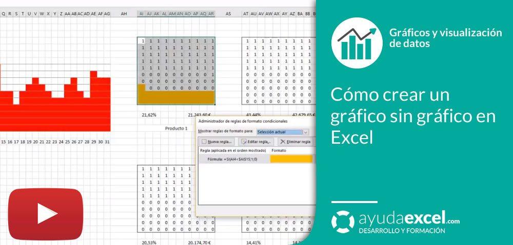 grafico formato condicional excel