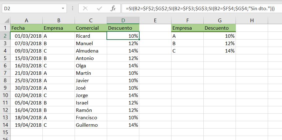 Funciones SI anidadas Excel
