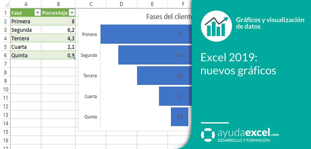 Excel 2019 nuevos gráficos