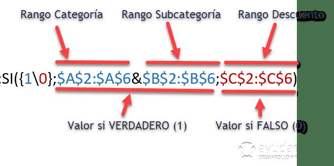 Función BUSCARV varias columnas Excel