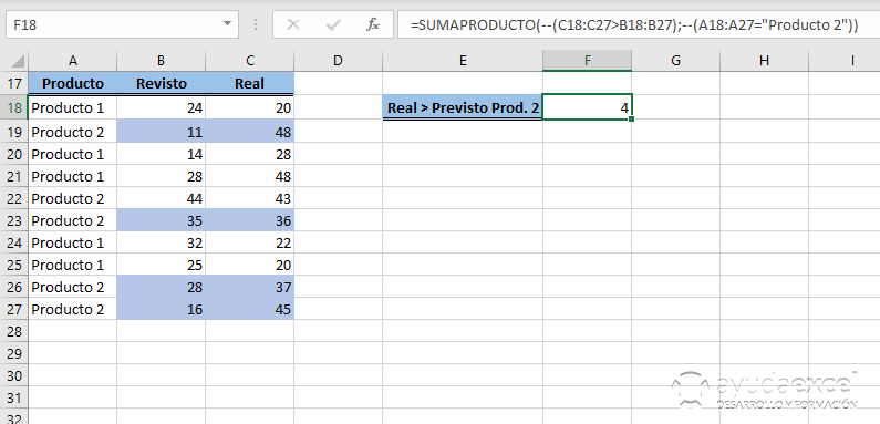 multiples criterios SUMAPRODUCTO Excel