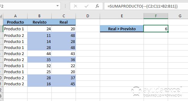 varios criterios SUMAPRODUCTO Excel