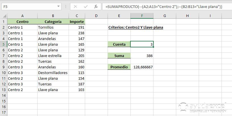 sumar contar SUMAPRODUCTO Excel