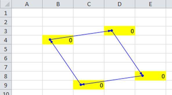 Referencias circulares: ¿error o acierto? - Ayuda Excel