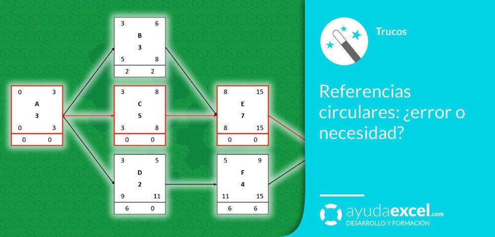Referencias circulares Excel