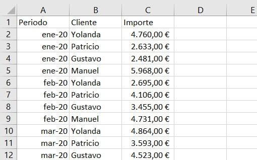 Datos de Excel
