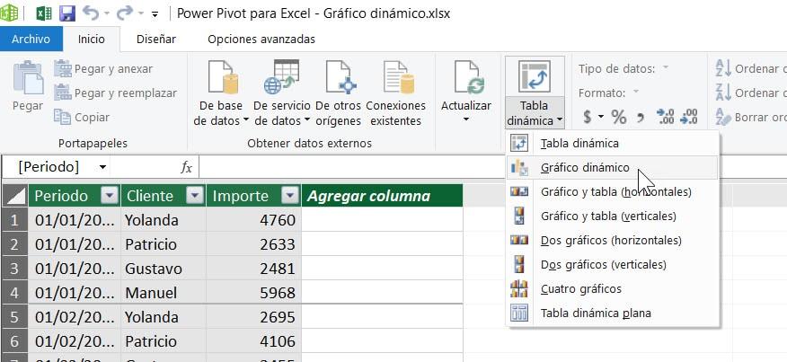 Gráfico dinámico desde Power Pivot Excel