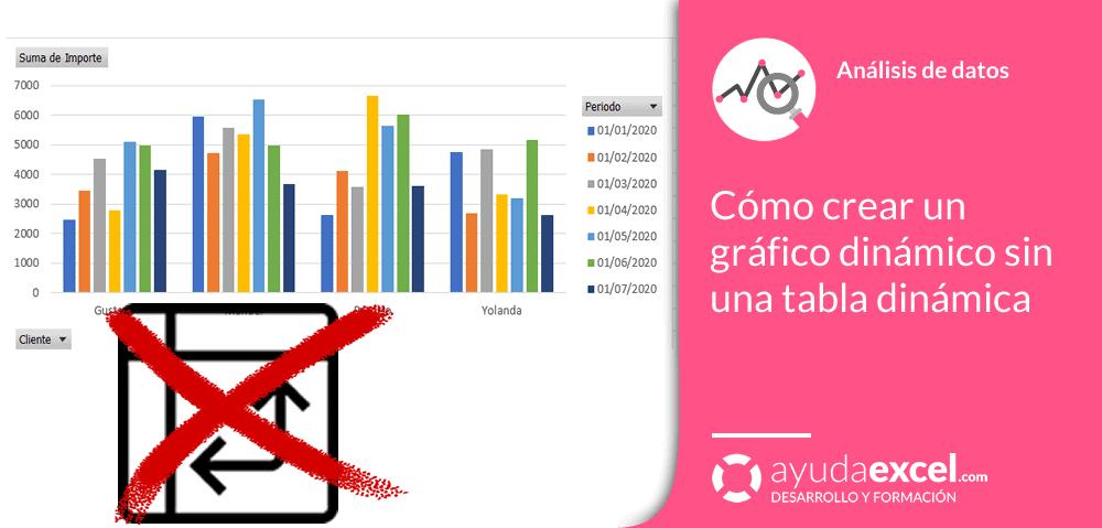 Crear un gráfico dinámico sin tabla dinámica