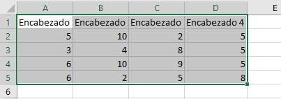 Propiedad CurrentRegion Excel