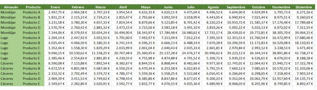 Tabla datos Excel