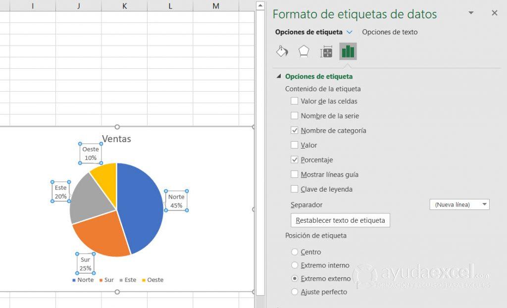 Etiquetas de datos gráfico circular