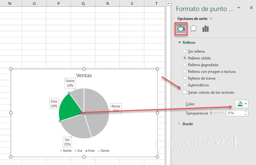 Destacar categoría gráfico circular